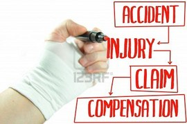 10422524-injury-claim.jpg